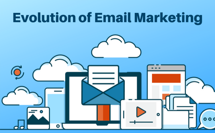 Evolution-of-Email-Marketing-2